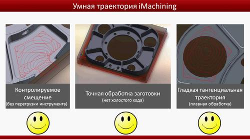 Преимущества iMachining