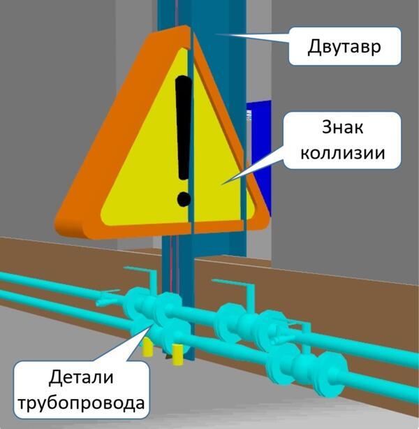 Рис. 3 - Пример пересечения деталей трубопровода между собой и с двутавром