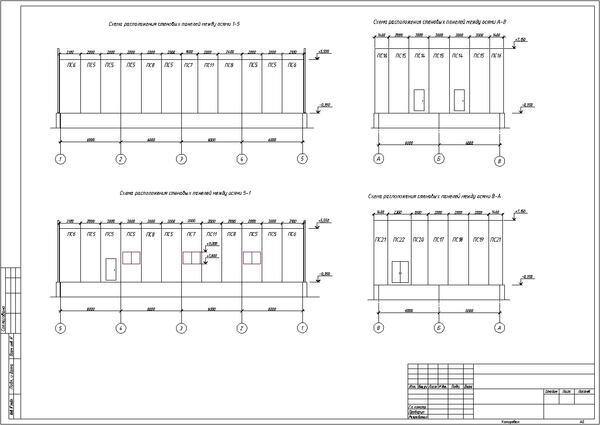 Автоматическая генерация чертежа раскладки стеновых панелей в Model Studio CS Строительные решения