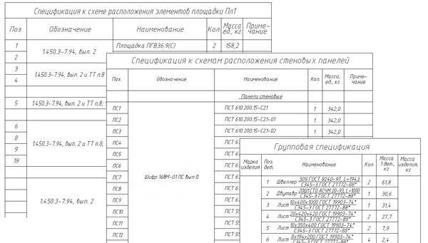 Спецификации, полученные в Model Studio CS Строительные решения