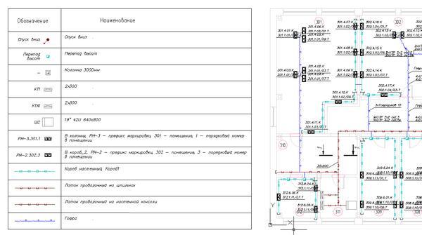 Рис. 12. Project StudioCS СКС. Таблица УГО на чертеже