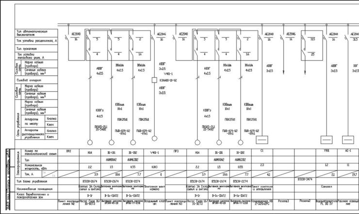 Однолинейная схема (табличный вид) .