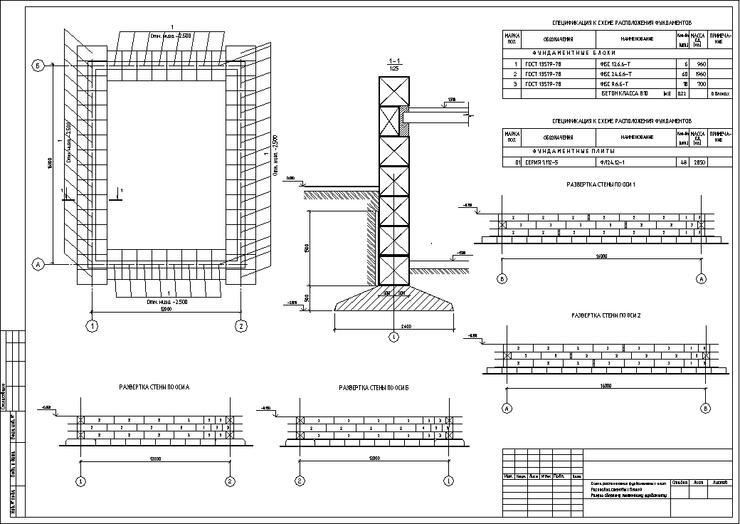 Схемы Схемы операционного контроля качества строительных