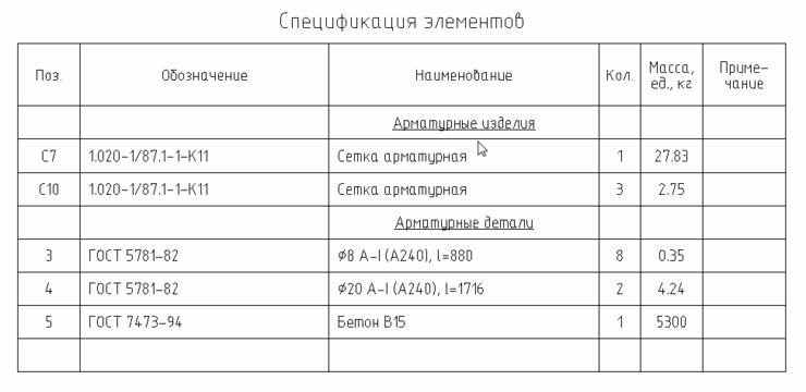 спецификация арматуры
