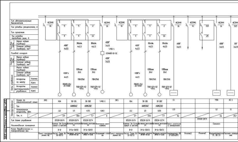 Однолинейная схема (табличный