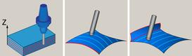 SolidCAM. Фрезерная 5D-обработка. Стратегии обработки: «Параллельные проходы», «Параллельно кривым», «Параллельно поверхности»